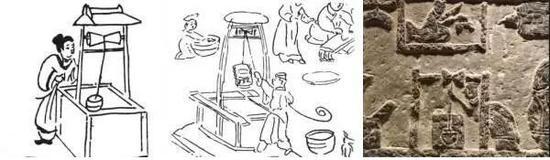 ▲汉代的滑轮式辘轳