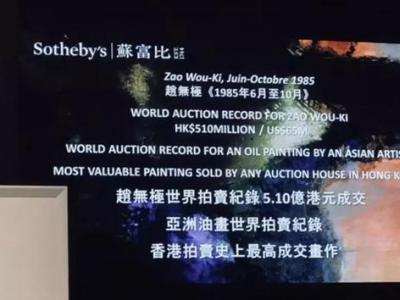 18年价格指数上涨1000% 2019年赵无极热是否会延续